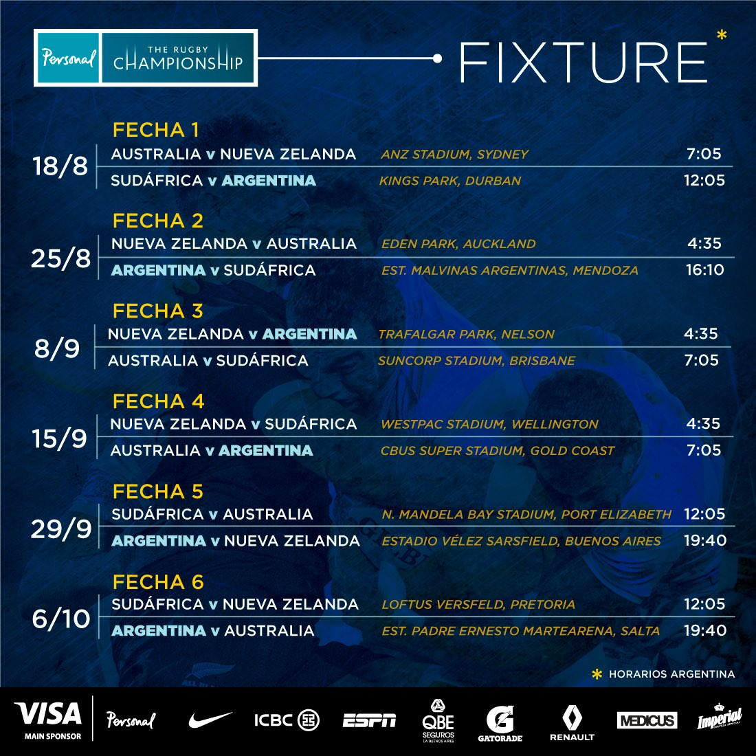 Calendario Mundial Rugby Japon 2019.Fixture Para El Rugby Championship 2018 Rugby Report